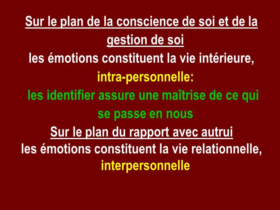 Sur le plan de la conscience de soi et de la gestion de soi les émotions constituent la vie intérieure, intra-personnelle: les identifier assure une m