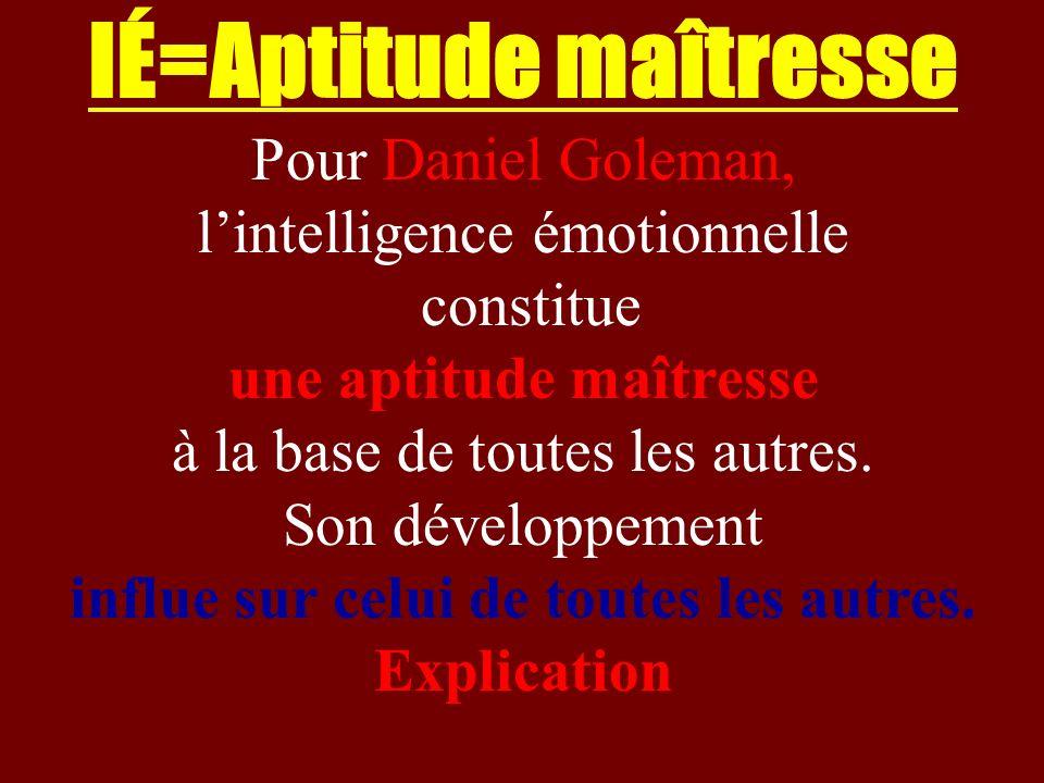IÉ=Aptitude maîtresse Pour Daniel Goleman, lintelligence émotionnelle constitue une aptitude maîtresse à la base de toutes les autres. Son développeme
