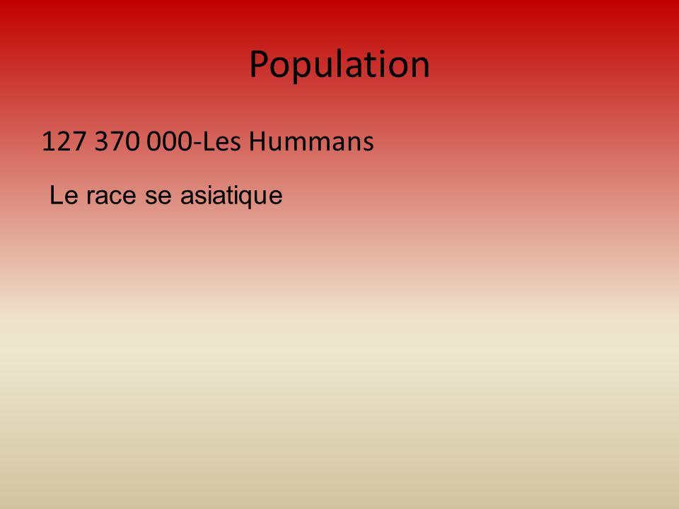 Population 127 370 000-Les Hummans Le race se asiatique