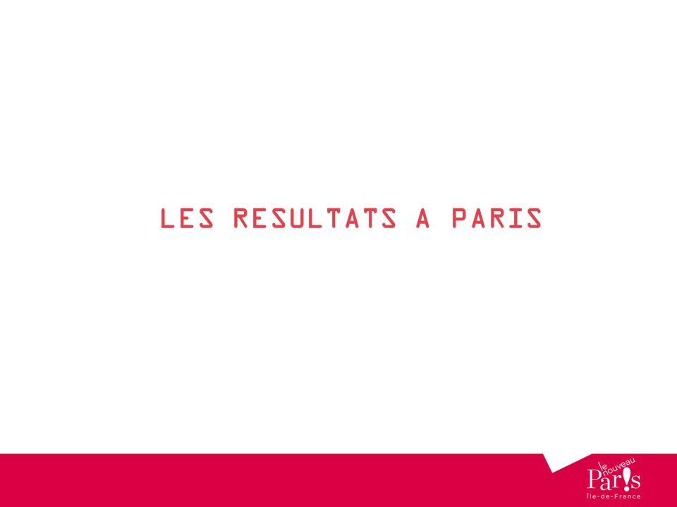FOCUS SUR PARIS 79% (score global) 1 er