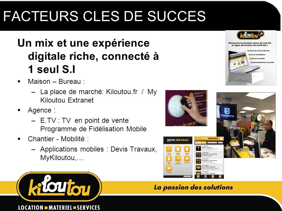 FACTEURS CLES DE SUCCES Un mix et une expérience digitale riche, connecté à 1 seul S.I Maison – Bureau : –La place de marché: Kiloutou.fr / My Kilouto