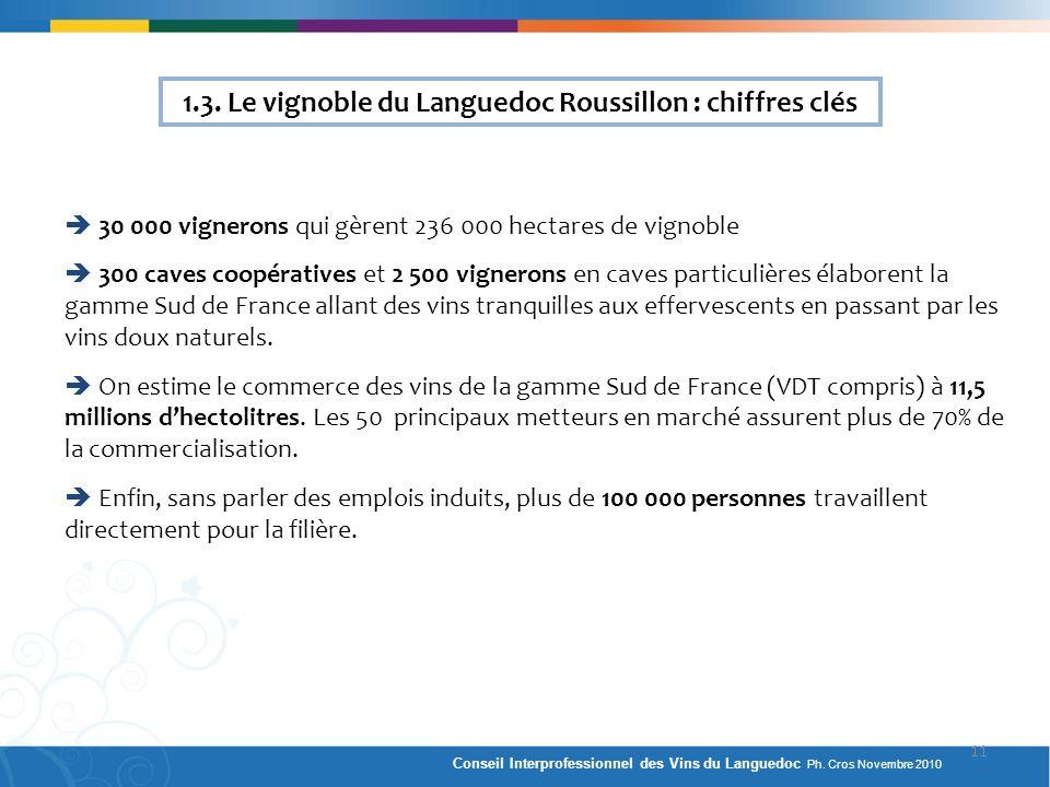 1.3. Le vignoble du Languedoc Roussillon : chiffres clés 30 000 vignerons qui gèrent 236 000 hectares de vignoble 300 caves coopératives et 2 500 vign