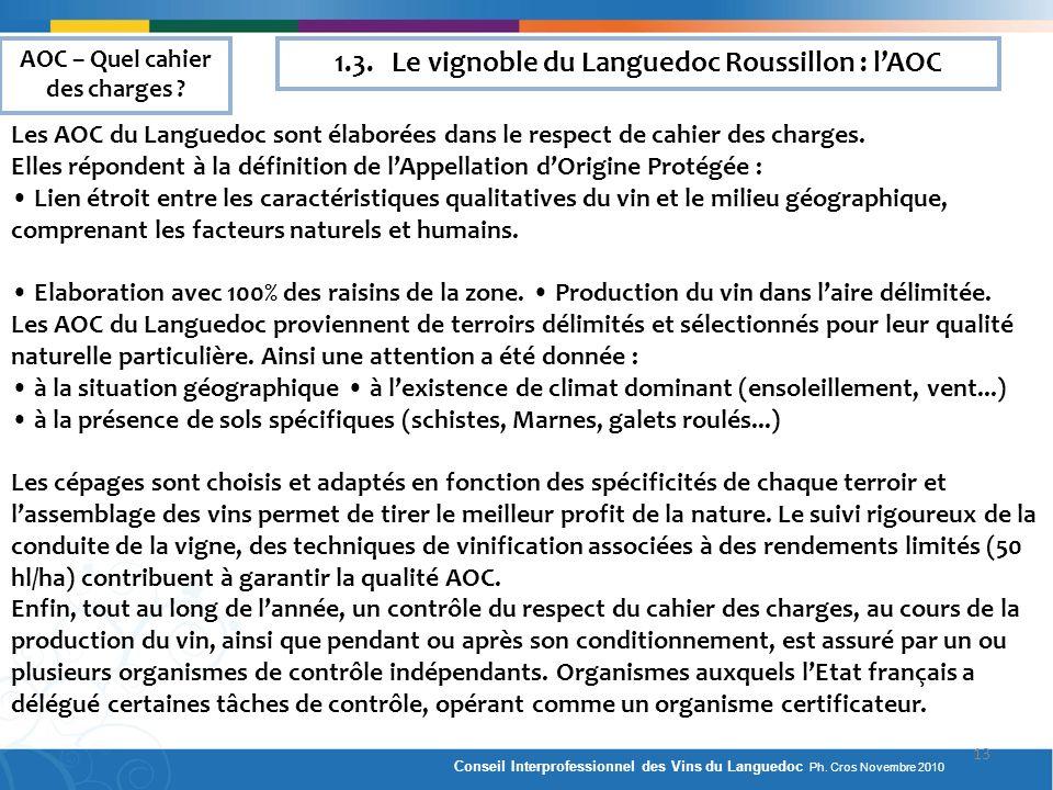 AOC – Quel cahier des charges ? 1.3. Le vignoble du Languedoc Roussillon : lAOC Les AOC du Languedoc sont élaborées dans le respect de cahier des char