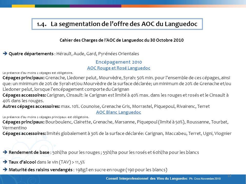 1.4. La segmentation de loffre des AOC du Languedoc Cahier des Charges de lAOC de Languedoc du 30 Octobre 2010 Quatre départements : Hérault, Aude, Ga