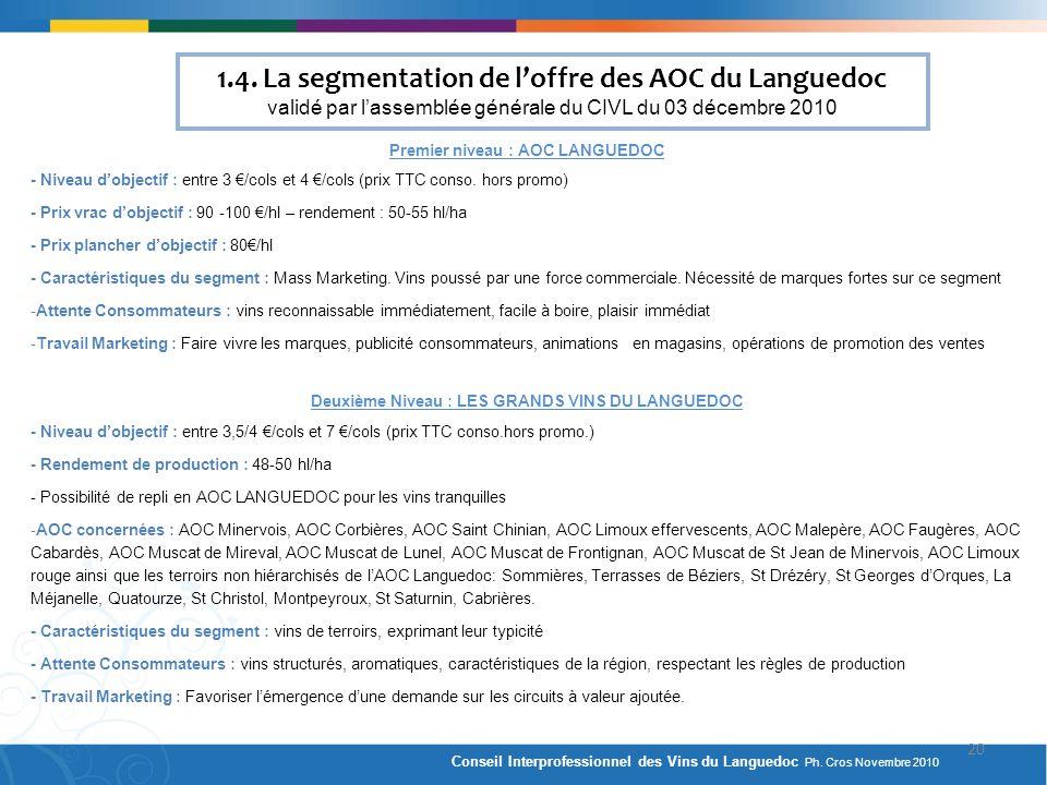 Premier niveau : AOC LANGUEDOC - Niveau dobjectif : entre 3 /cols et 4 /cols (prix TTC conso. hors promo) - Prix vrac dobjectif : 90 -100 /hl – rendem