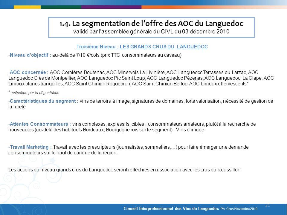 Troisième Niveau : LES GRANDS CRUS DU LANGUEDOC -Niveau dobjectif : au-delà de 7/10 /cols (prix TTC consommateurs au caveau) -AOC concernée : AOC Corb