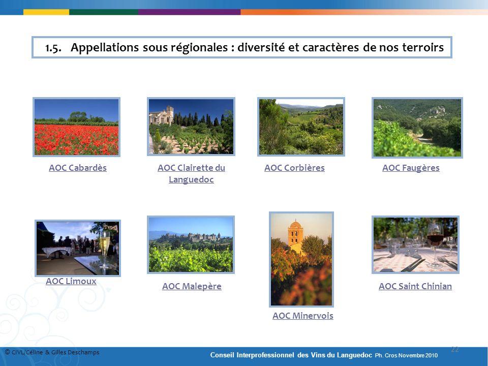 1.5. Appellations sous régionales : diversité et caractères de nos terroirs AOC CabardèsAOC Clairette du Languedoc AOC CorbièresAOC Faugères AOC Limou