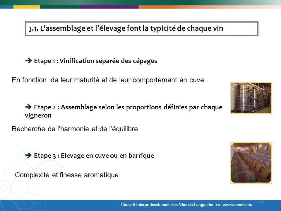 3.1. Lassemblage et lélevage font la typicité de chaque vin Etape 1 : Vinification séparée des cépages En fonction de leur maturité et de leur comport