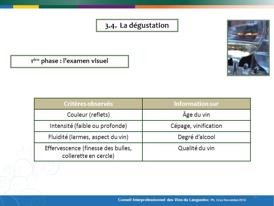 3.4. La dégustation 1 ère phase : lexamen visuel Critères observésInformation sur Couleur (reflets)Âge du vin Intensité (faible ou profonde)Cépage, vi