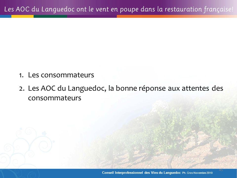 1.Les consommateurs 2.Les AOC du Languedoc, la bonne réponse aux attentes des consommateurs 45 Conseil Interprofessionnel des Vins du Languedoc Ph. Cr
