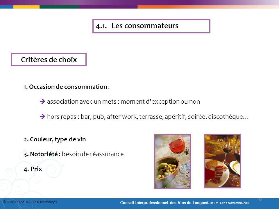 1. Occasion de consommation : association avec un mets : moment dexception ou non hors repas : bar, pub, after work, terrasse, apéritif, soirée, disco