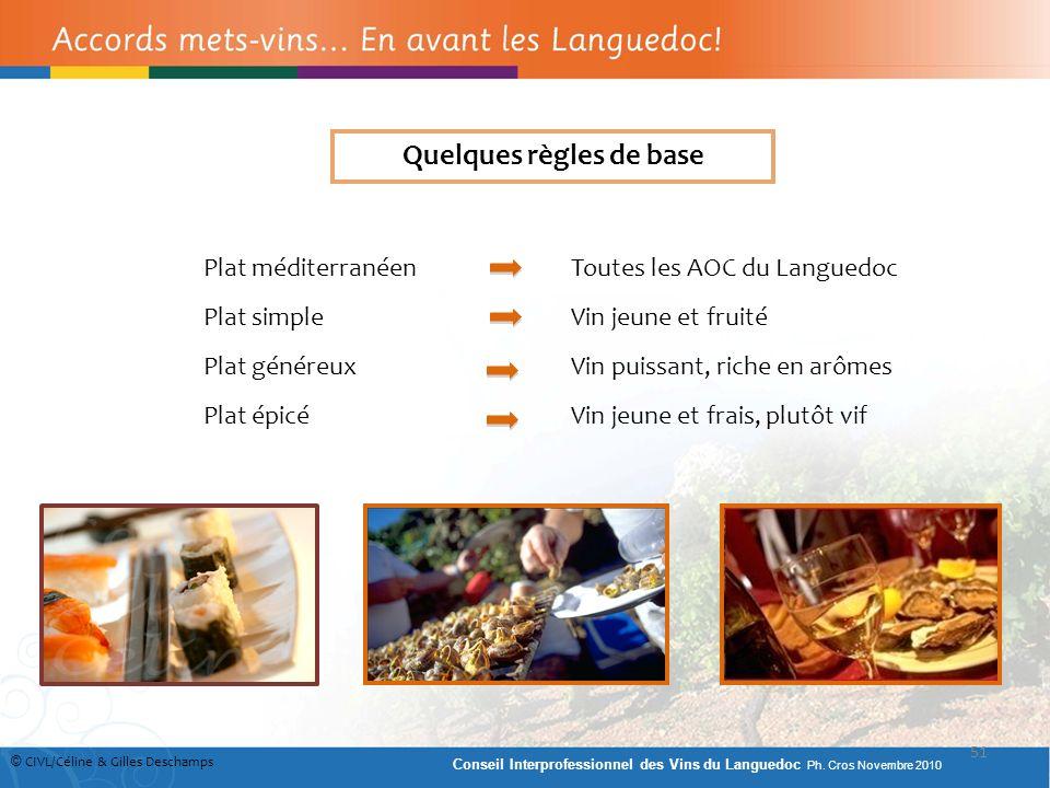 Quelques règles de base Plat méditerranéen Plat simple Plat généreux Plat épicé Toutes les AOC du Languedoc Vin jeune et fruité Vin puissant, riche en