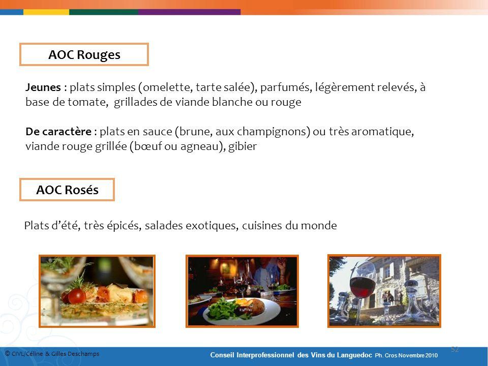 AOC Rouges Jeunes : plats simples (omelette, tarte salée), parfumés, légèrement relevés, à base de tomate, grillades de viande blanche ou rouge De car