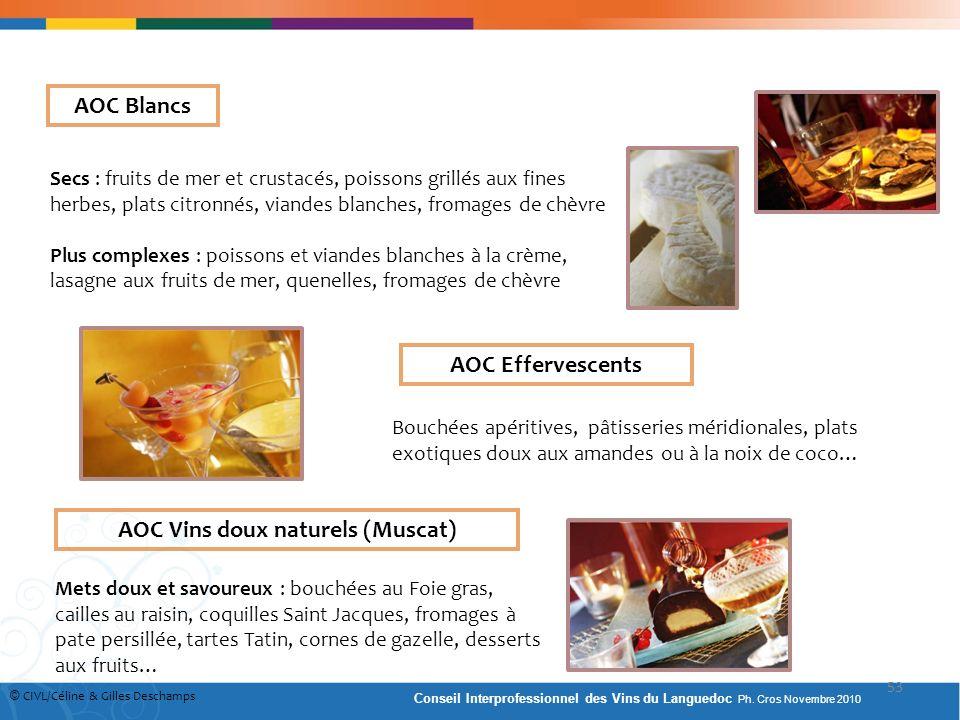 AOC Blancs Secs : fruits de mer et crustacés, poissons grillés aux fines herbes, plats citronnés, viandes blanches, fromages de chèvre Plus complexes