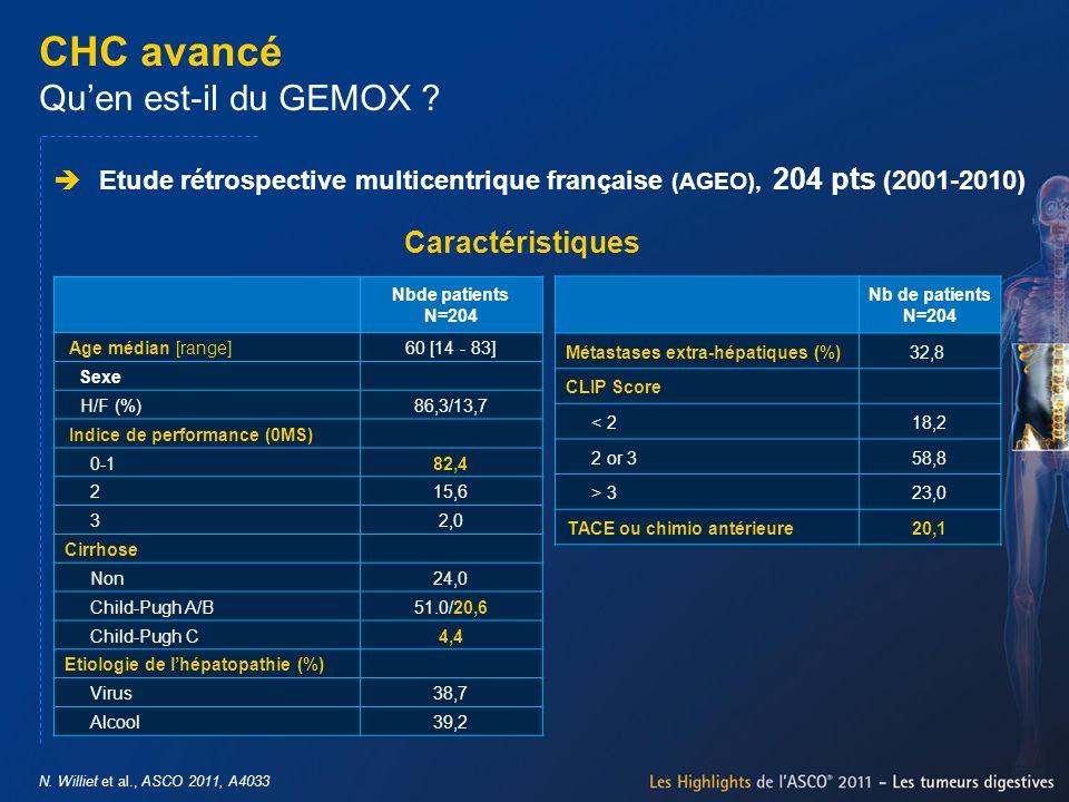 N. Williet et al., ASCO 2011, A4033 CHC avancé Quen est-il du GEMOX ? Etude rétrospective multicentrique française (AGEO), 204 pts (2001-2010) Nbde pa