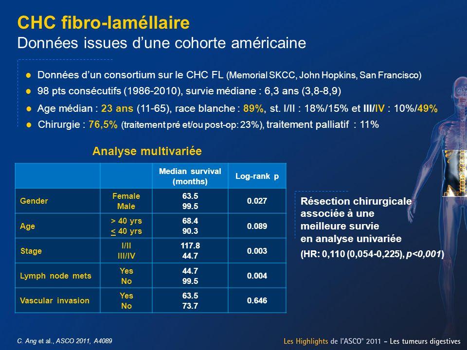 C. Ang et al., ASCO 2011, A4089 CHC fibro-laméllaire Données issues dune cohorte américaine Données dun consortium sur le CHC FL (Memorial SKCC, John