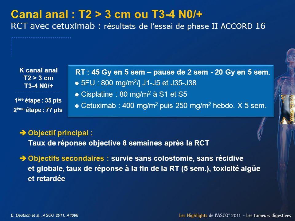 E. Deutsch et al., ASCO 2011, A4098 Canal anal : T2 > 3 cm ou T3-4 N0/+ RCT avec cetuximab : résultats de lessai de phase II ACCORD 16 Objectif princi