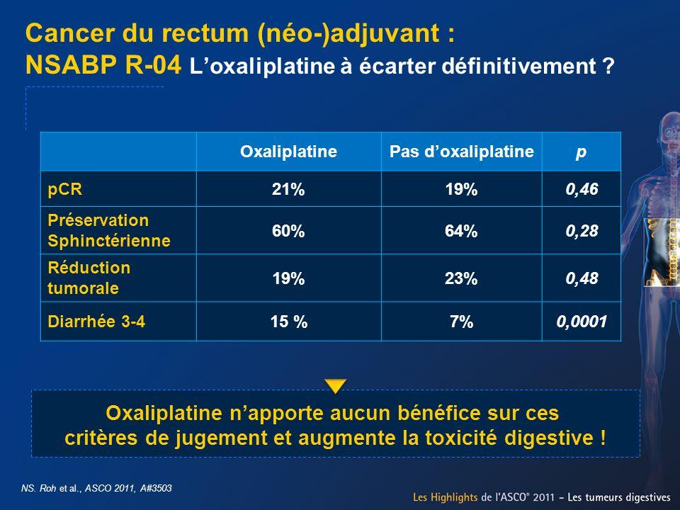 Cancer du rectum (néo-)adjuvant : NSABP R-04 Loxaliplatine à écarter définitivement ? NS. Roh et al., ASCO 2011, A#3503 OxaliplatinePas doxaliplatinep