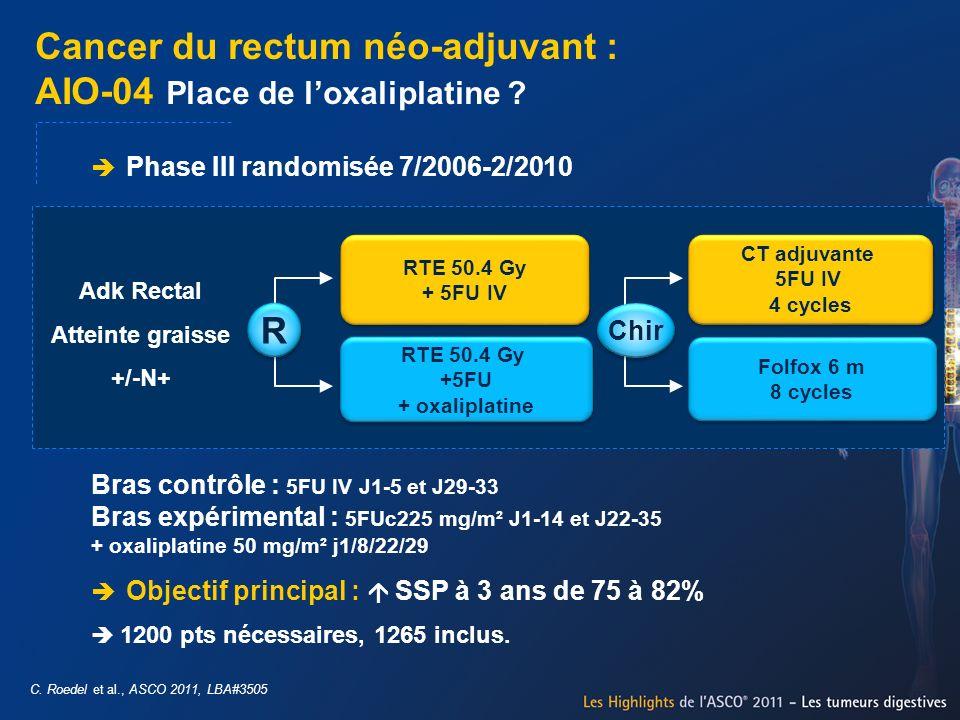 Cancer du rectum néo-adjuvant : AIO-04 Place de loxaliplatine ? C. Roedel et al., ASCO 2011, LBA#3505 Phase III randomisée 7/2006-2/2010 Bras contrôle
