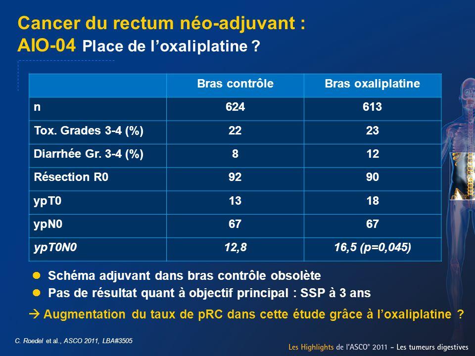 Cancer du rectum néo-adjuvant : AIO-04 Place de loxaliplatine ? C. Roedel et al., ASCO 2011, LBA#3505 Bras contrôleBras oxaliplatine n624613 Tox. Grad