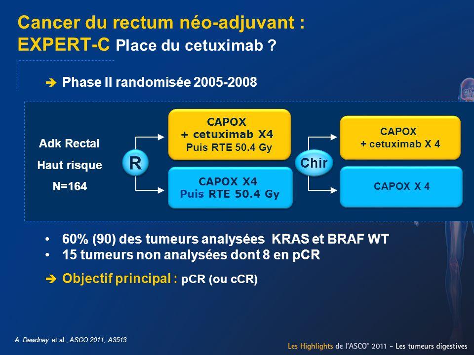 Cancer du rectum néo-adjuvant : EXPERT-C Place du cetuximab ? A. Dewdney et al., ASCO 2011, A3513 Phase II randomisée 2005-2008 60% (90) des tumeurs a