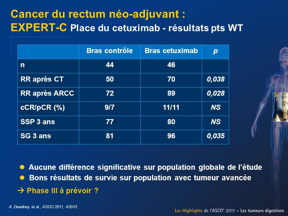 Cancer du rectum néo-adjuvant : EXPERT-C Place du cetuximab - résultats pts WT Bras contrôleBras cetuximabp n4446 RR après CT50700,038 RR après ARCC72