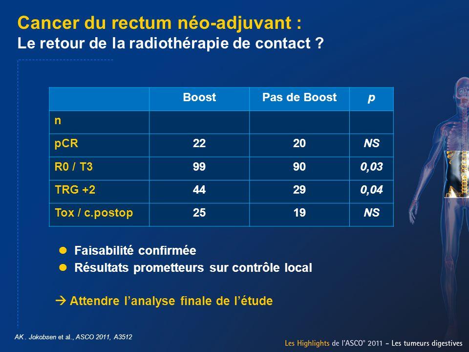 Cancer du rectum néo-adjuvant : Le retour de la radiothérapie de contact ? BoostPas de Boostp n pCR2220NS R0 / T399900,03 TRG +244290,04 Tox / c.posto