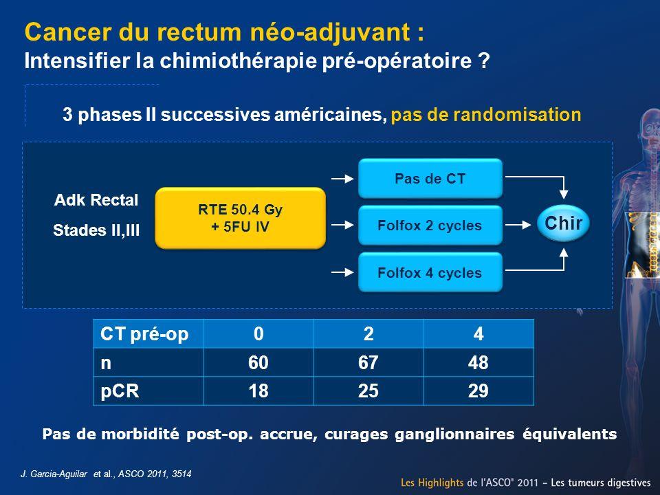 Cancer du rectum néo-adjuvant : Intensifier la chimiothérapie pré-opératoire ? J. Garcia-Aguilar et al., ASCO 2011, 3514 3 phases II successives améri