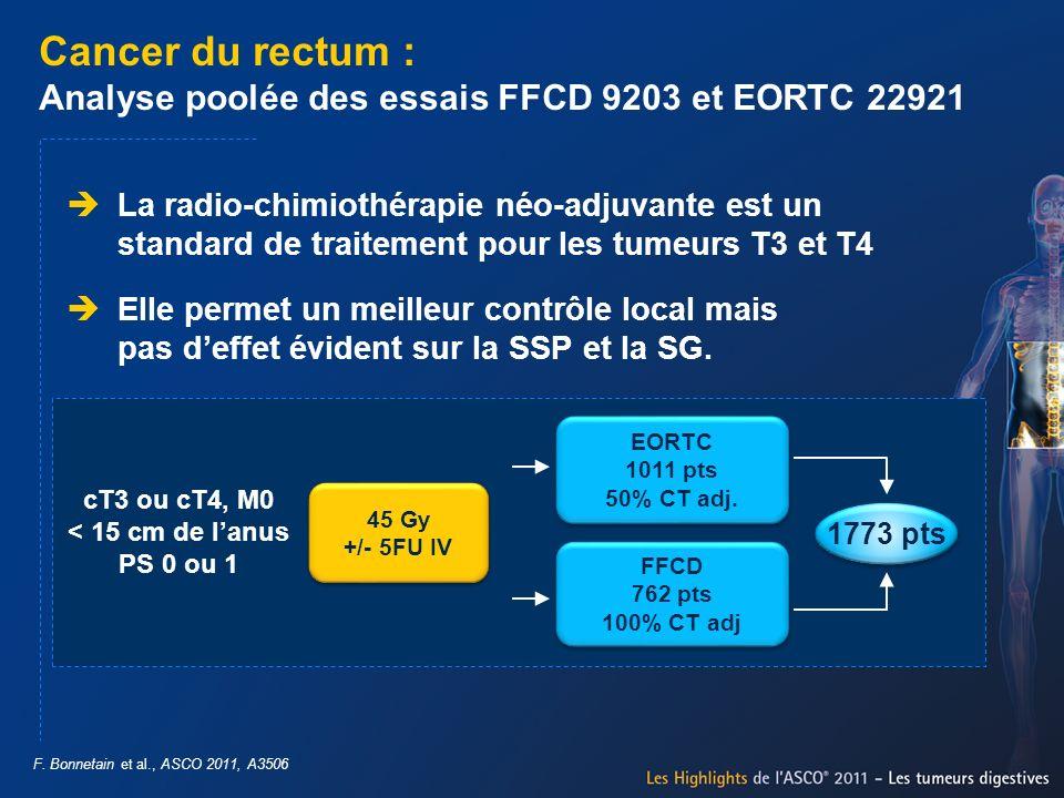 Cancer du rectum : Analyse poolée des essais FFCD 9203 et EORTC 22921 La radio-chimiothérapie néo-adjuvante est un standard de traitement pour les tum