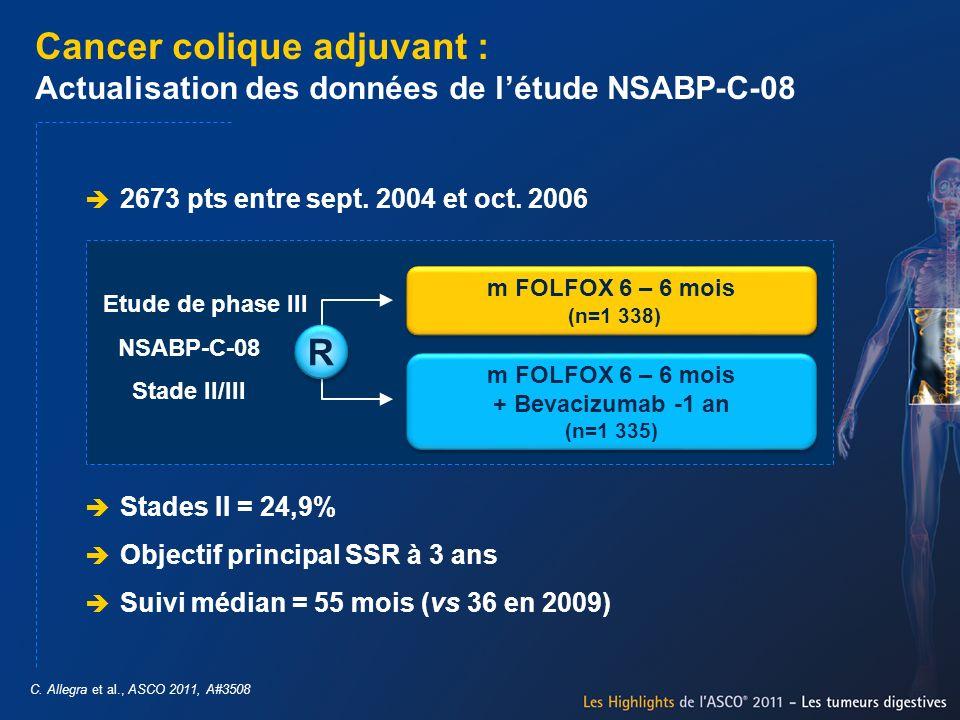 2673 pts entre sept. 2004 et oct. 2006 Etude de phase III NSABP-C-08 Stade II/III m FOLFOX 6 – 6 mois + Bevacizumab -1 an (n=1 335) m FOLFOX 6 – 6 moi