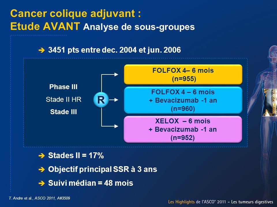 Cancer colique adjuvant : Etude AVANT Analyse de sous-groupes T. Andre et al., ASCO 2011, A#3509 3451 pts entre dec. 2004 et jun. 2006 Phase III Stade