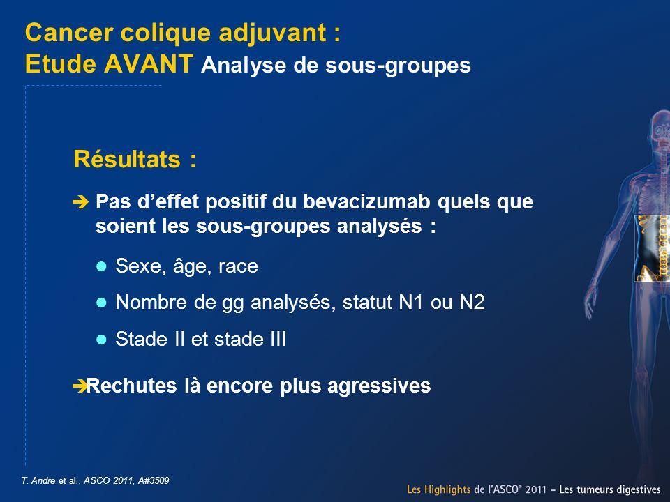 Cancer colique adjuvant : Etude AVANT Analyse de sous-groupes T. Andre et al., ASCO 2011, A#3509 Pas deffet positif du bevacizumab quels que soient le
