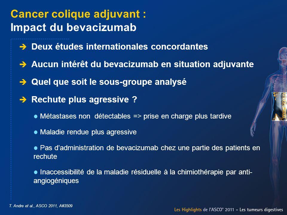 Cancer colique adjuvant : Impact du bevacizumab T. Andre et al., ASCO 2011, A#3509 Deux études internationales concordantes Aucun intérêt du bevacizum