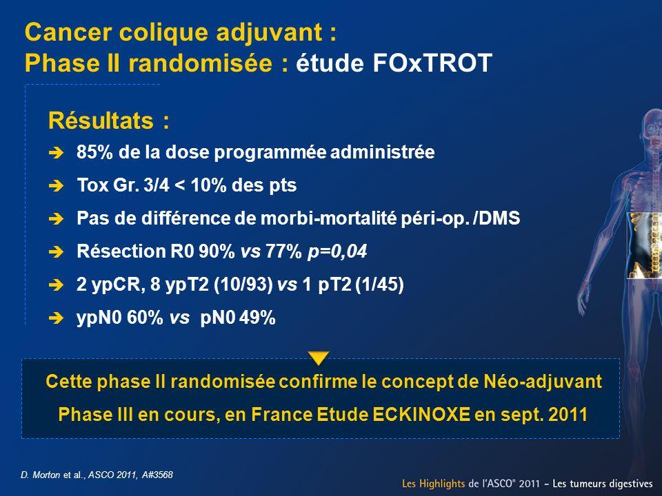 Cancer colique adjuvant : Phase II randomisée : étude FOxTROT D. Morton et al., ASCO 2011, A#3568 85% de la dose programmée administrée Tox Gr. 3/4 <