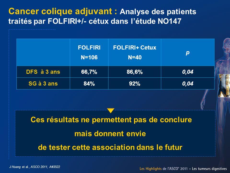 Cancer colique adjuvant : Analyse des patients traités par FOLFIRI+/- cétux dans létude NO147 J Huang et al., ASCO 2011, A#3522 Ces résultats ne perme