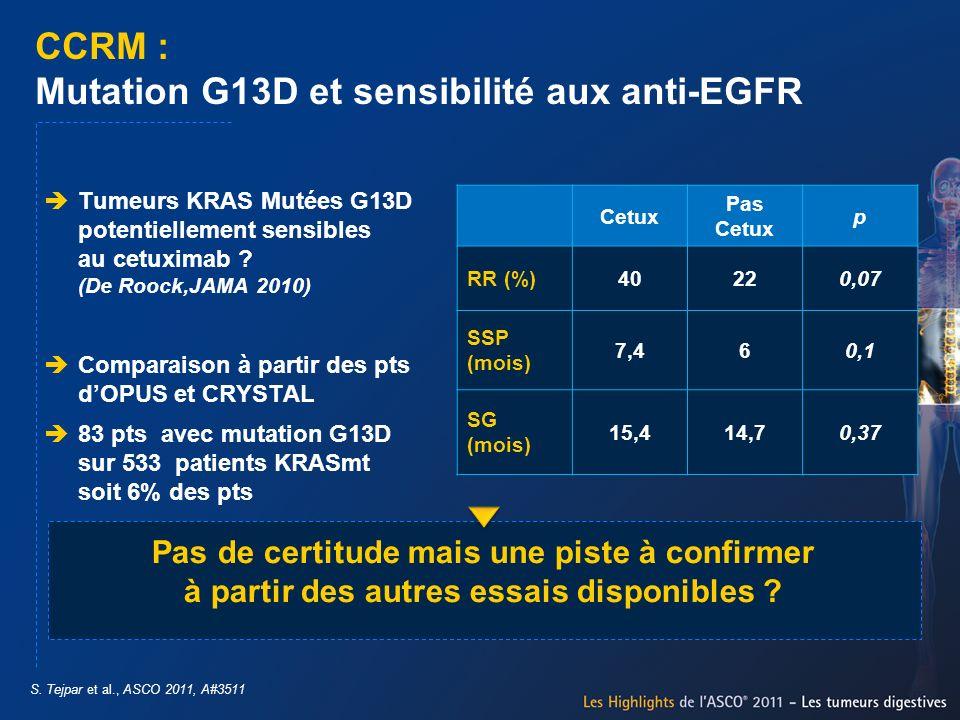 CCRM : Mutation G13D et sensibilité aux anti-EGFR S. Tejpar et al., ASCO 2011, A#3511 Tumeurs KRAS Mutées G13D potentiellement sensibles au cetuximab