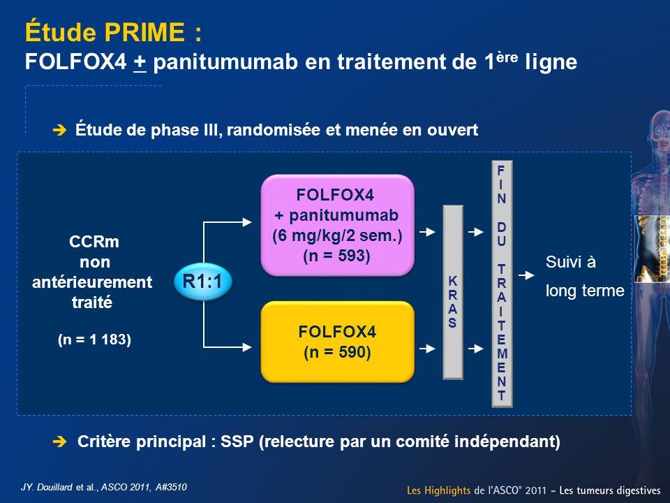 Étude PRIME : FOLFOX4 + panitumumab en traitement de 1 ère ligne JY. Douillard et al., ASCO 2011, A#3510 Critère principal : SSP (relecture par un com