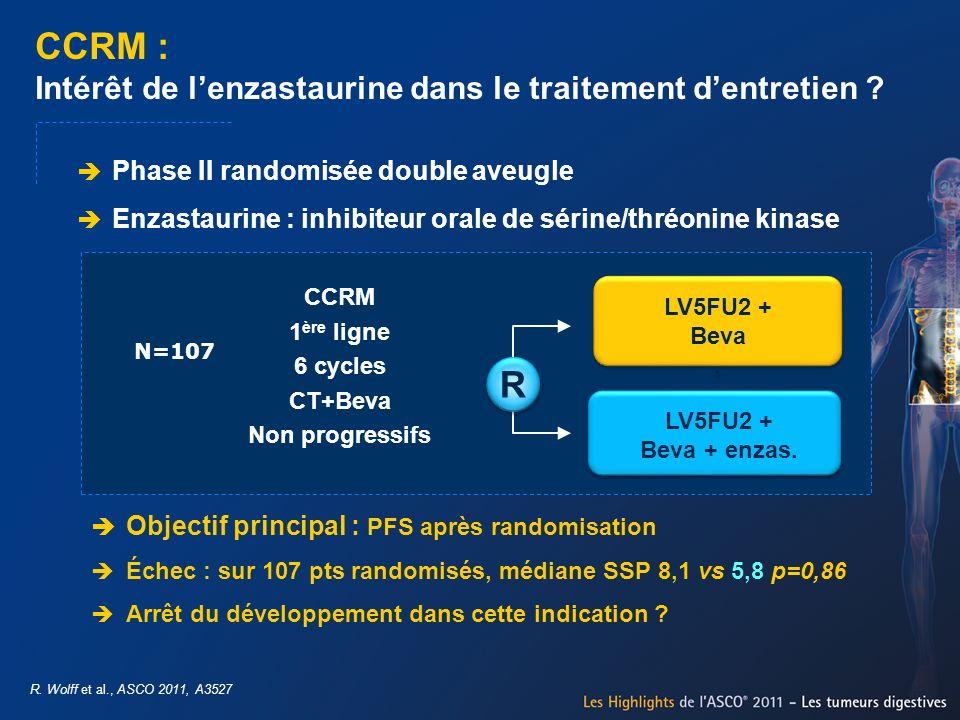 CCRM : Intérêt de lenzastaurine dans le traitement dentretien ? R. Wolff et al., ASCO 2011, A3527 Phase II randomisée double aveugle Enzastaurine : in