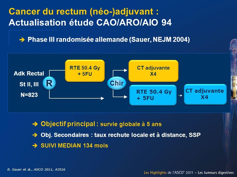 Cancer du rectum (néo-)adjuvant : Actualisation étude CAO/ARO/AIO 94 R. Sauer et al., ASCO 2011, A3516 Phase III randomisée allemande (Sauer, NEJM 200