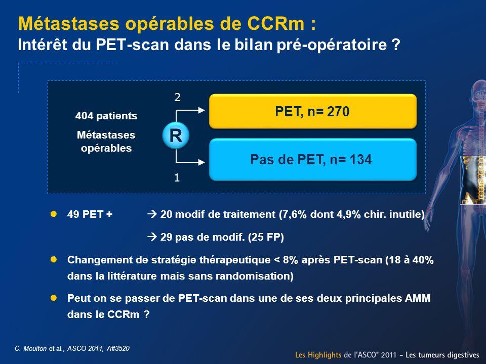 Métastases opérables de CCRm : Intérêt du PET-scan dans le bilan pré-opératoire ? 404 patients Métastases opérables Pas de PET, n= 134 PET, n= 270 C.