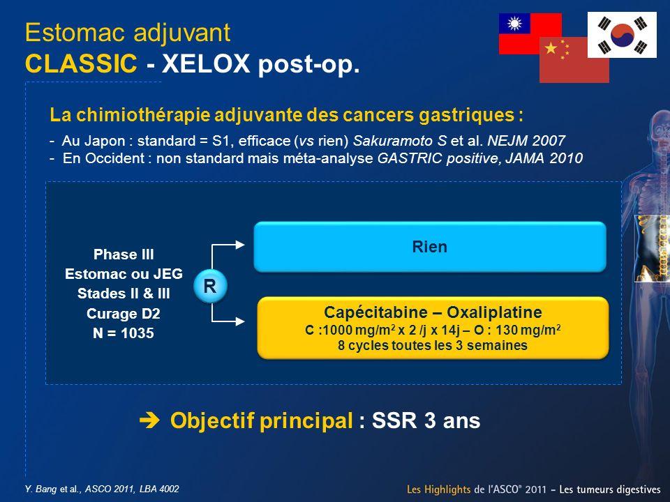 Y. Bang et al., ASCO 2011, LBA 4002 Estomac adjuvant CLASSIC - XELOX post-op. Objectif principal : SSR 3 ans Capécitabine – Oxaliplatine C :1000 mg/m