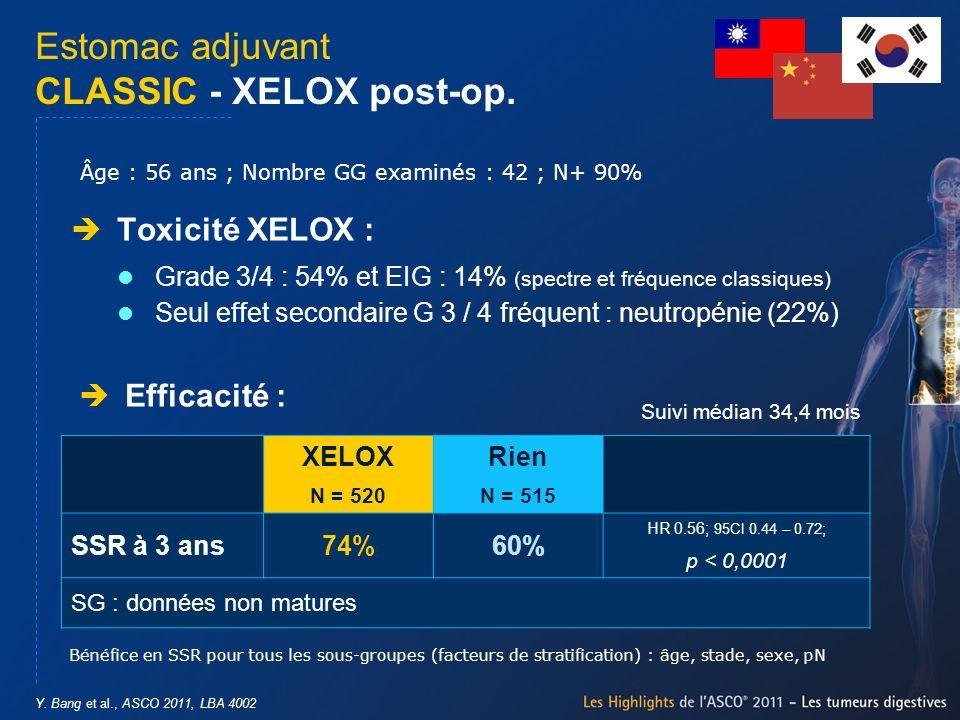 Estomac adjuvant CLASSIC - XELOX post-op. Y. Bang et al., ASCO 2011, LBA 4002 Toxicité XELOX : Grade 3/4 : 54% et EIG : 14% (spectre et fréquence clas