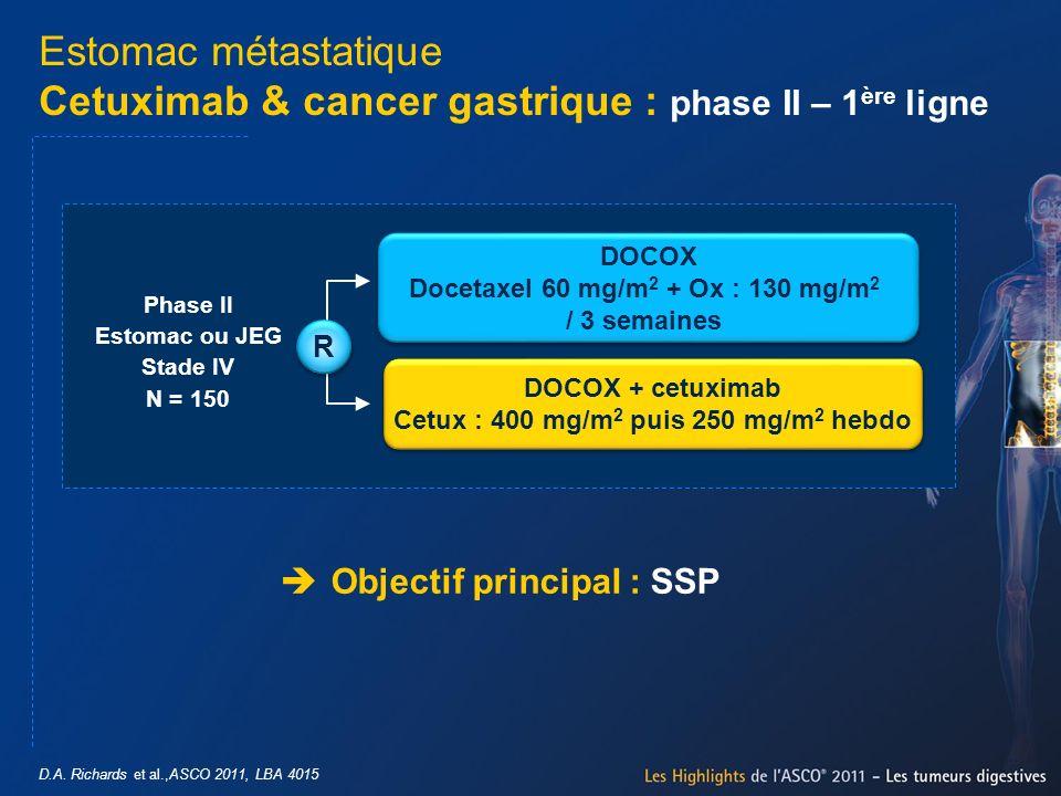 Estomac métastatique Cetuximab & cancer gastrique : phase II – 1 ère ligne D.A. Richards et al.,ASCO 2011, LBA 4015 DOCOX + cetuximab Cetux : 400 mg/m