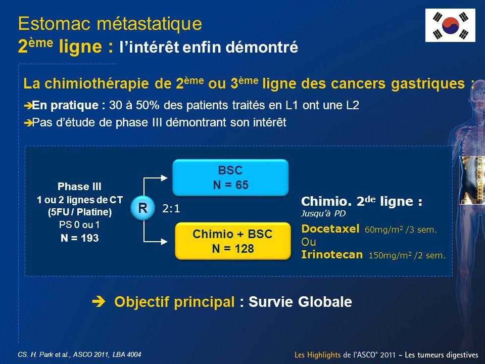 La chimiothérapie de 2 ème ou 3 ème ligne des cancers gastriques : En pratique : 30 à 50% des patients traités en L1 ont une L2 Pas détude de phase II