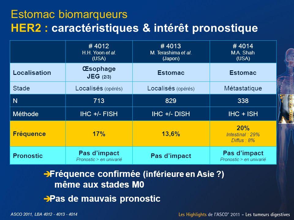 Estomac biomarqueurs HER2 : caractéristiques & intérêt pronostique # 4012 H.H. Yoon et al. (USA) # 4013 M. Terashima et al. (Japon) # 4014 M.A. Shah (
