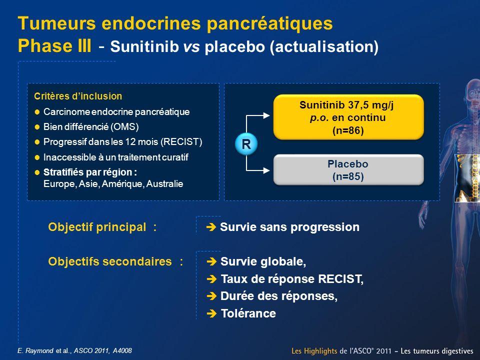 E. Raymond et al., ASCO 2011, A4008 Tumeurs endocrines pancréatiques Phase III - Sunitinib vs placebo (actualisation) Objectif principal : Survie sans