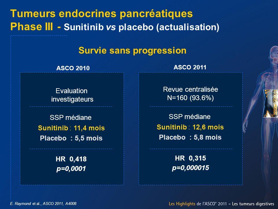 E. Raymond et al., ASCO 2011, A4008 Tumeurs endocrines pancréatiques Phase III - Sunitinib vs placebo (actualisation) ASCO 2010 SSP médiane Sunitinib