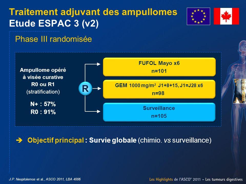 J.P. Neoptolemos et al., ASCO 2011, LBA 4006 Traitement adjuvant des ampullomes Etude ESPAC 3 (v2) Objectif principal : Survie globale (chimio. vs sur