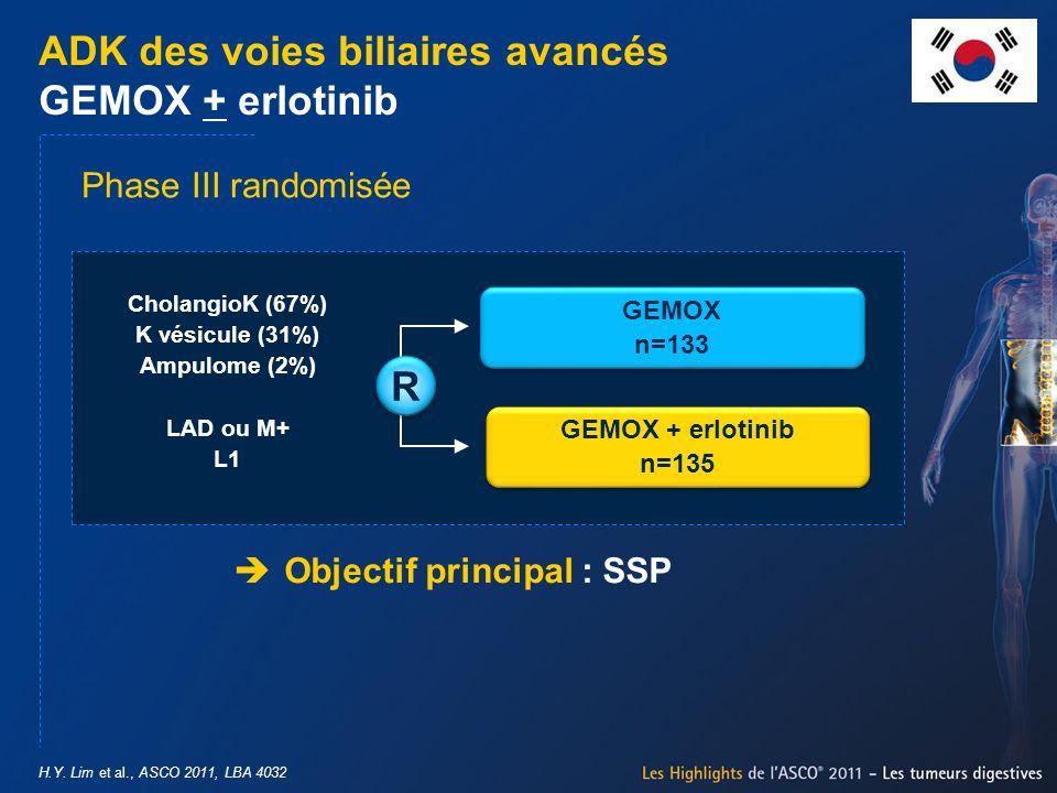 H.Y. Lim et al., ASCO 2011, LBA 4032 ADK des voies biliaires avancés GEMOX + erlotinib Objectif principal : SSP GEMOX n=133 GEMOX n=133 CholangioK (67