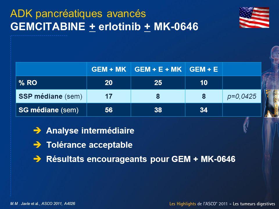 M.M. Javle et al., ASCO 2011, A4026 ADK pancréatiques avancés GEMCITABINE + erlotinib + MK-0646 Analyse intermédiaire Tolérance acceptable Résultats e